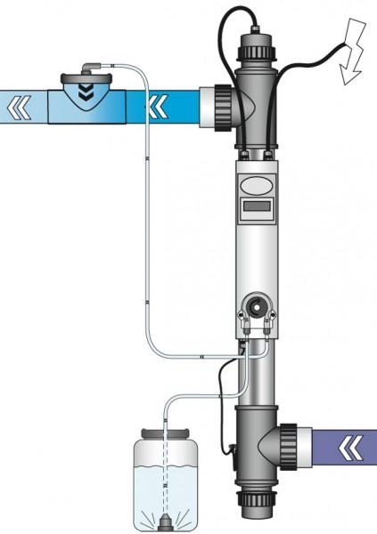 UV lámpa medence fertőtlenítés